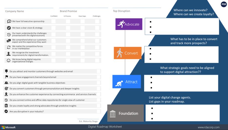Digital Roadmap Worksheet
